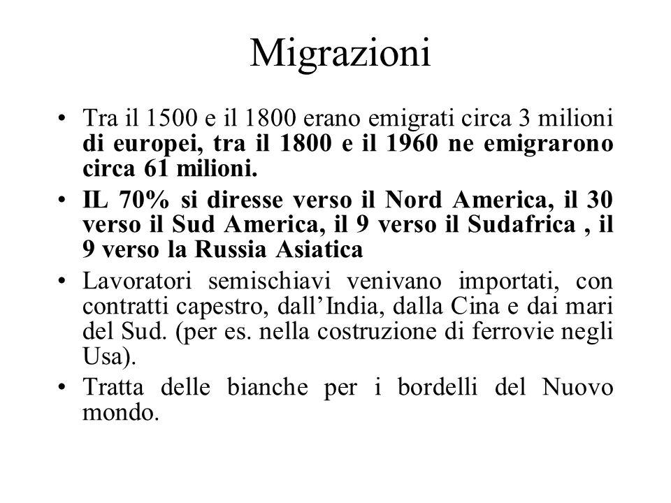 Migrazioni Tra il 1500 e il 1800 erano emigrati circa 3 milioni di europei, tra il 1800 e il 1960 ne emigrarono circa 61 milioni. IL 70% si diresse ve
