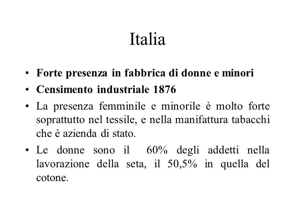 Italia Forte presenza in fabbrica di donne e minori Censimento industriale 1876 La presenza femminile e minorile è molto forte soprattutto nel tessile