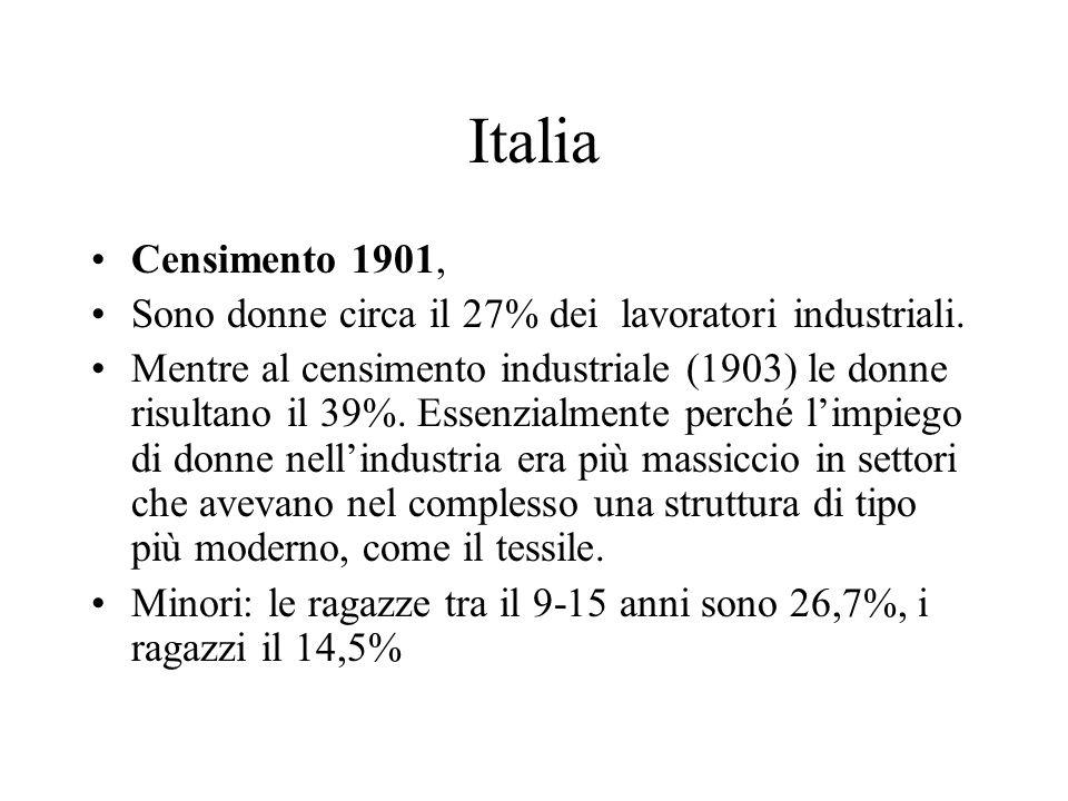 Italia Censimento 1901, Sono donne circa il 27% dei lavoratori industriali. Mentre al censimento industriale (1903) le donne risultano il 39%. Essenzi