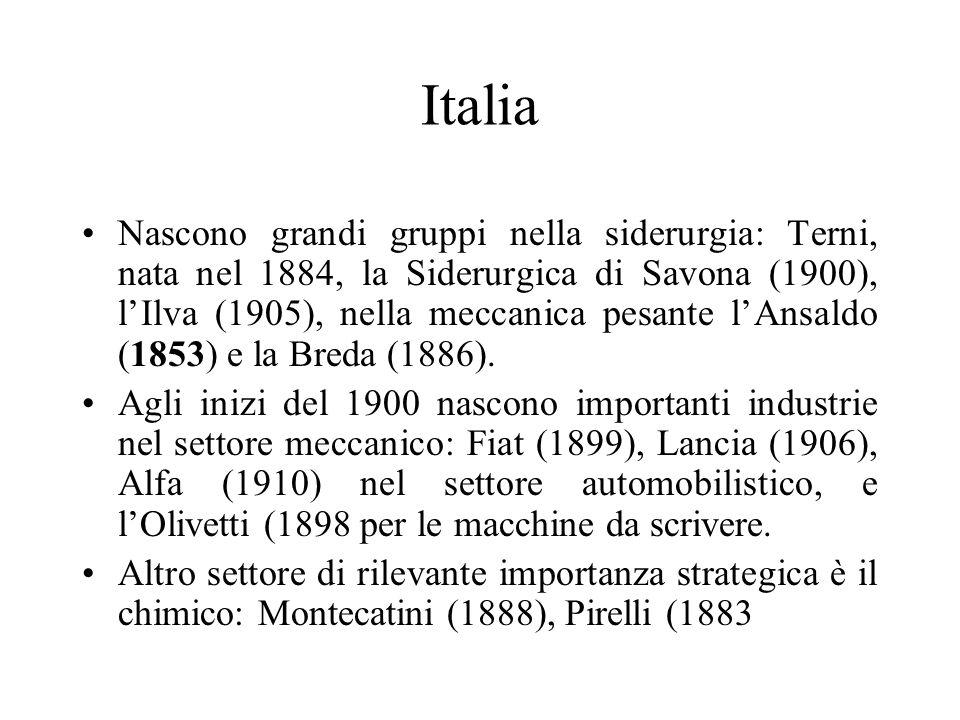 Italia Nascono grandi gruppi nella siderurgia: Terni, nata nel 1884, la Siderurgica di Savona (1900), lIlva (1905), nella meccanica pesante lAnsaldo (