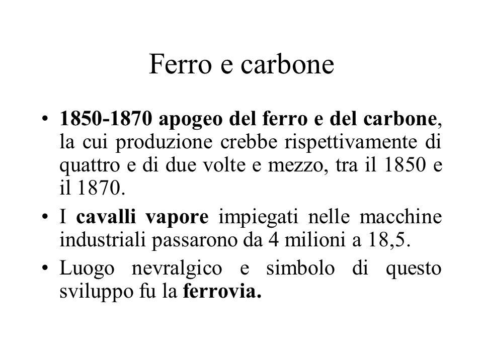 Ferro e carbone 1850-1870 apogeo del ferro e del carbone, la cui produzione crebbe rispettivamente di quattro e di due volte e mezzo, tra il 1850 e il