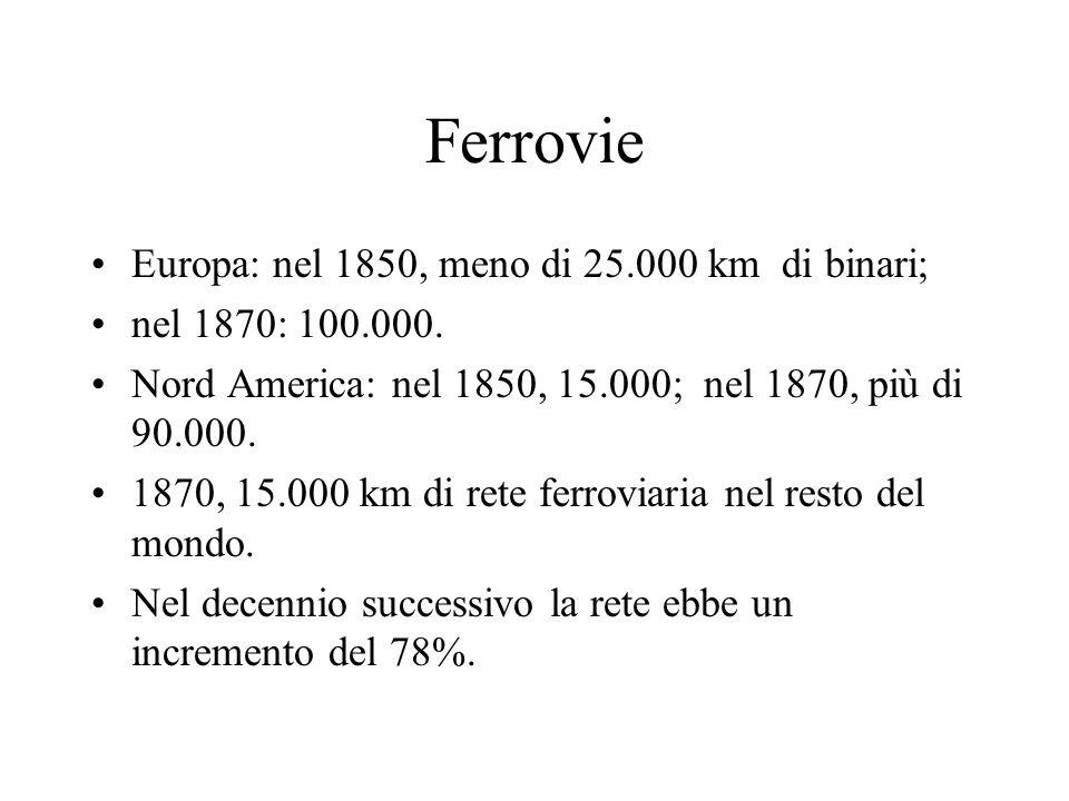 Ferrovie Europa: nel 1850, meno di 25.000 km di binari; nel 1870: 100.000. Nord America: nel 1850, 15.000; nel 1870, più di 90.000. 1870, 15.000 km di