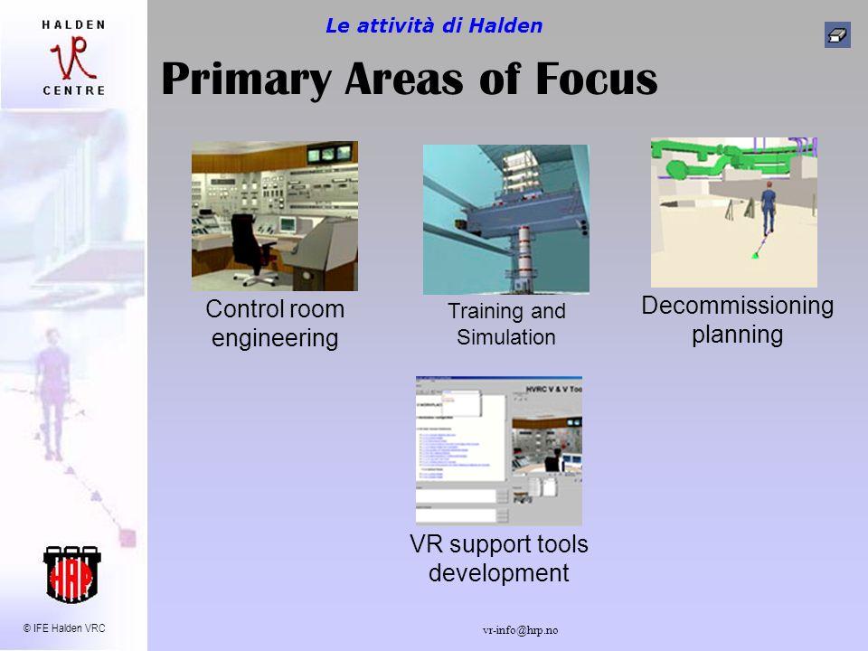 © IFE Halden VRC vr-info@hrp.no Camera View The user can view the scene from a virtual camera… Le attività di Halden - VR-Dose