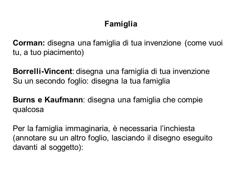 Famiglia Corman: disegna una famiglia di tua invenzione (come vuoi tu, a tuo piacimento) Borrelli-Vincent: disegna una famiglia di tua invenzione Su u