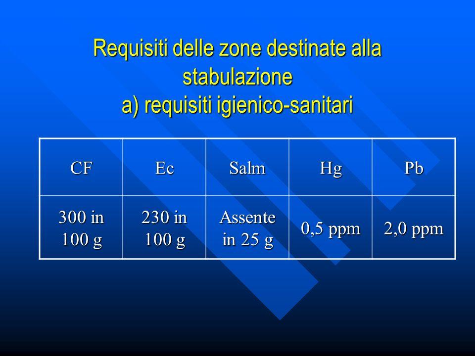 Requisiti delle zone destinate alla stabulazione a) requisiti igienico-sanitari CFEcSalmHgPb 300 in 100 g 230 in 100 g Assente in 25 g 0,5 ppm 2,0 ppm