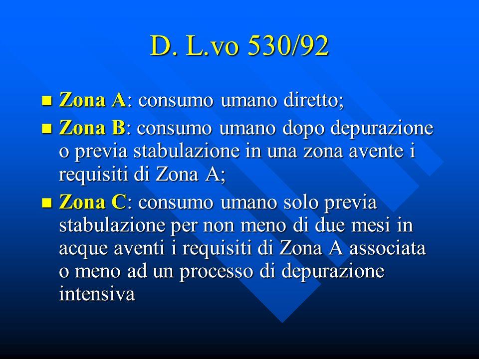 D. L.vo 530/92 Zona A: consumo umano diretto; Zona A: consumo umano diretto; Zona B: consumo umano dopo depurazione o previa stabulazione in una zona