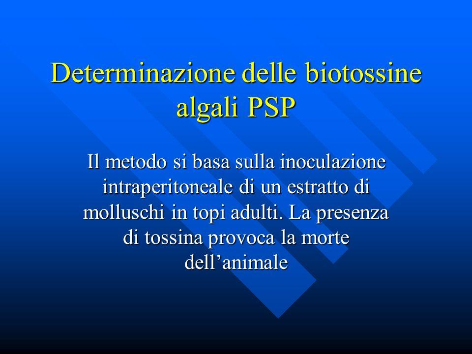 Determinazione delle biotossine algali PSP Il metodo si basa sulla inoculazione intraperitoneale di un estratto di molluschi in topi adulti.