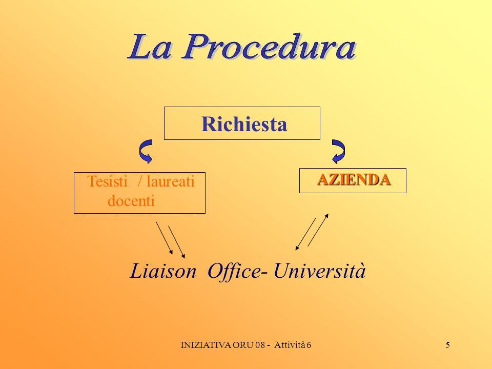 5 Richiesta Tesisti / laureati docenti Liaison Office- Università AZIENDA