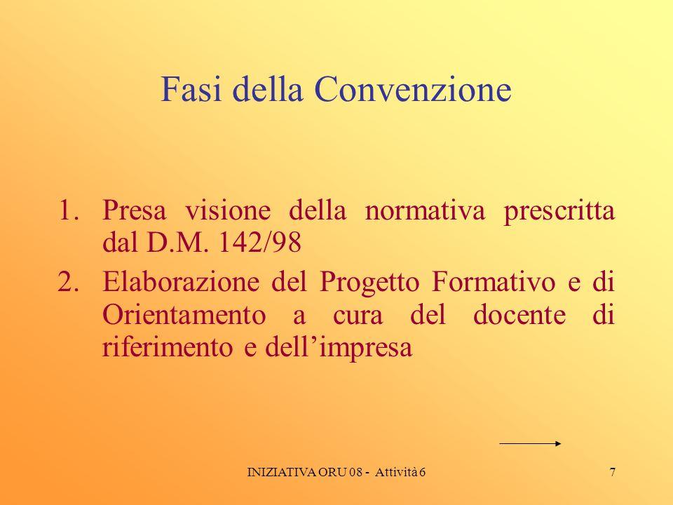 INIZIATIVA ORU 08 - Attività 67 Fasi della Convenzione 1.Presa visione della normativa prescritta dal D.M.