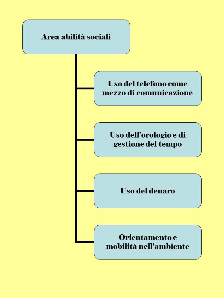 Area abilità sociali Uso del telefono come mezzo di comunicazione Uso dellorologio e di gestione del tempo Uso del denaro Orientamento e mobilità nellambiente