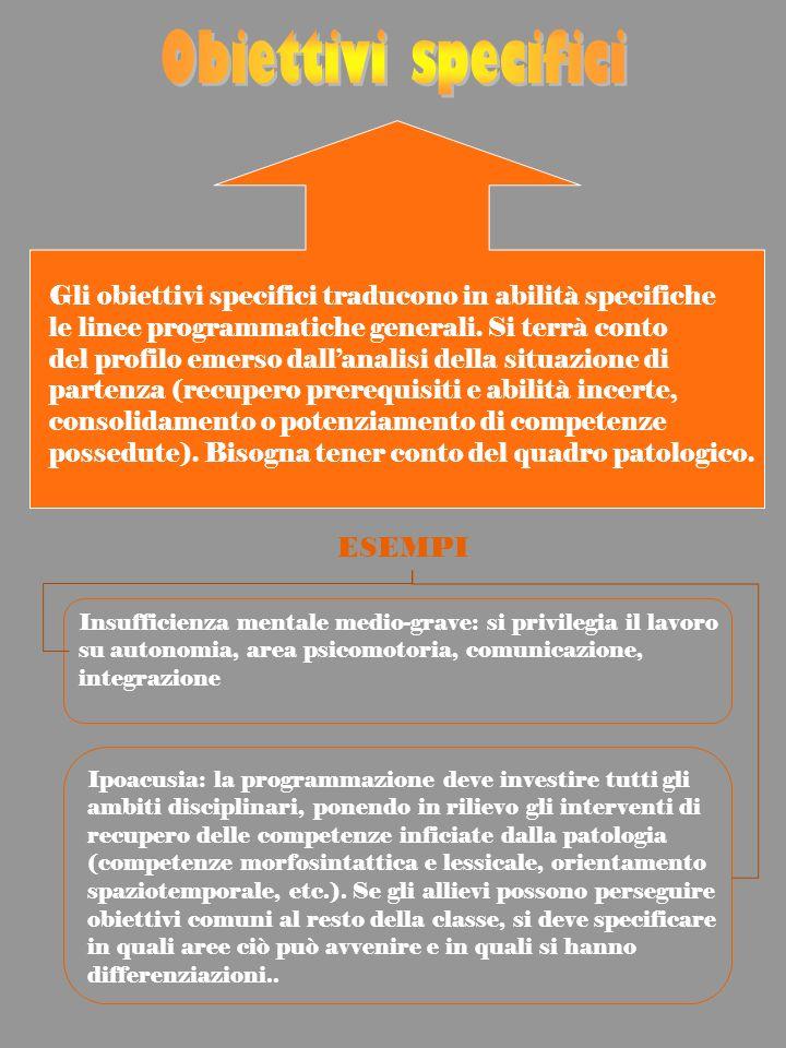 Gli obiettivi specifici traducono in abilità specifiche le linee programmatiche generali.