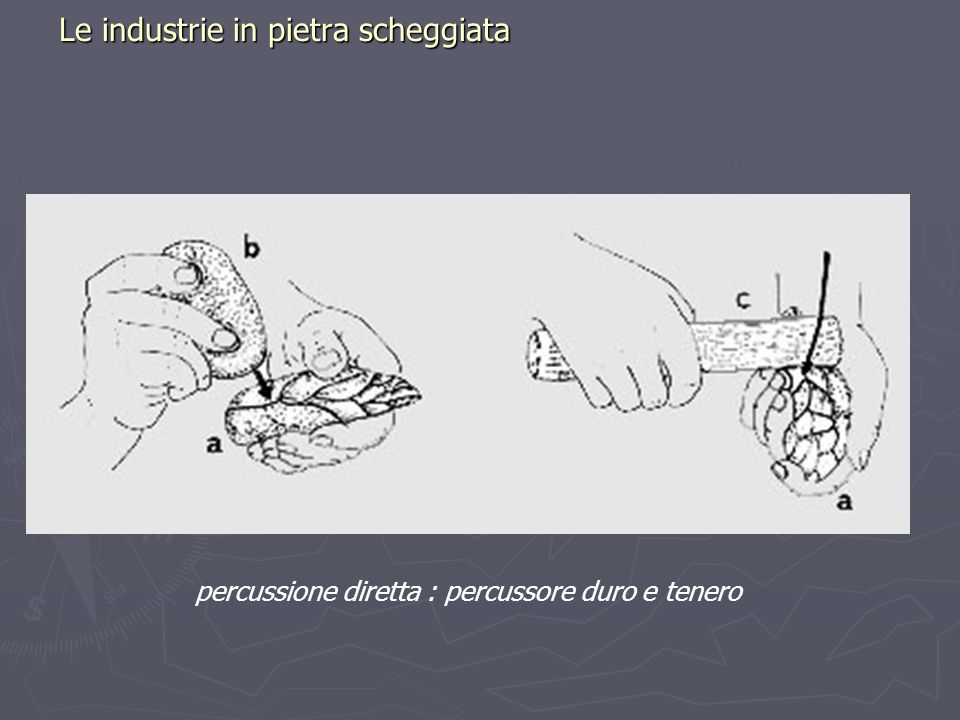 Le industrie in pietra scheggiata percussione diretta : percussore duro e tenero