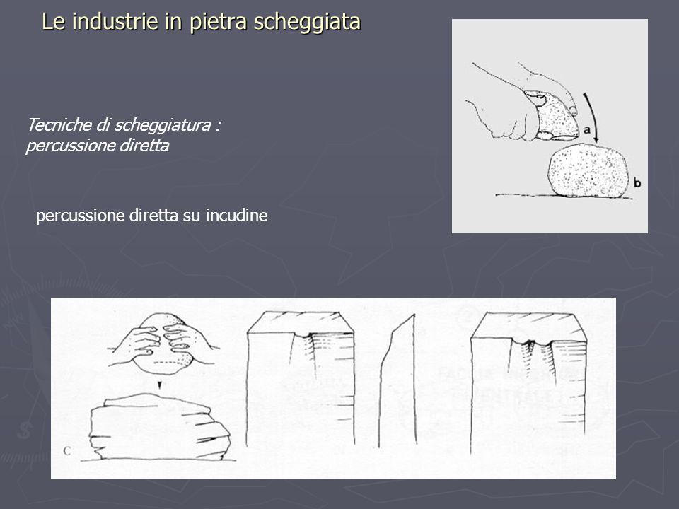 Le industrie in pietra scheggiata percussione diretta su incudine Tecniche di scheggiatura : percussione diretta