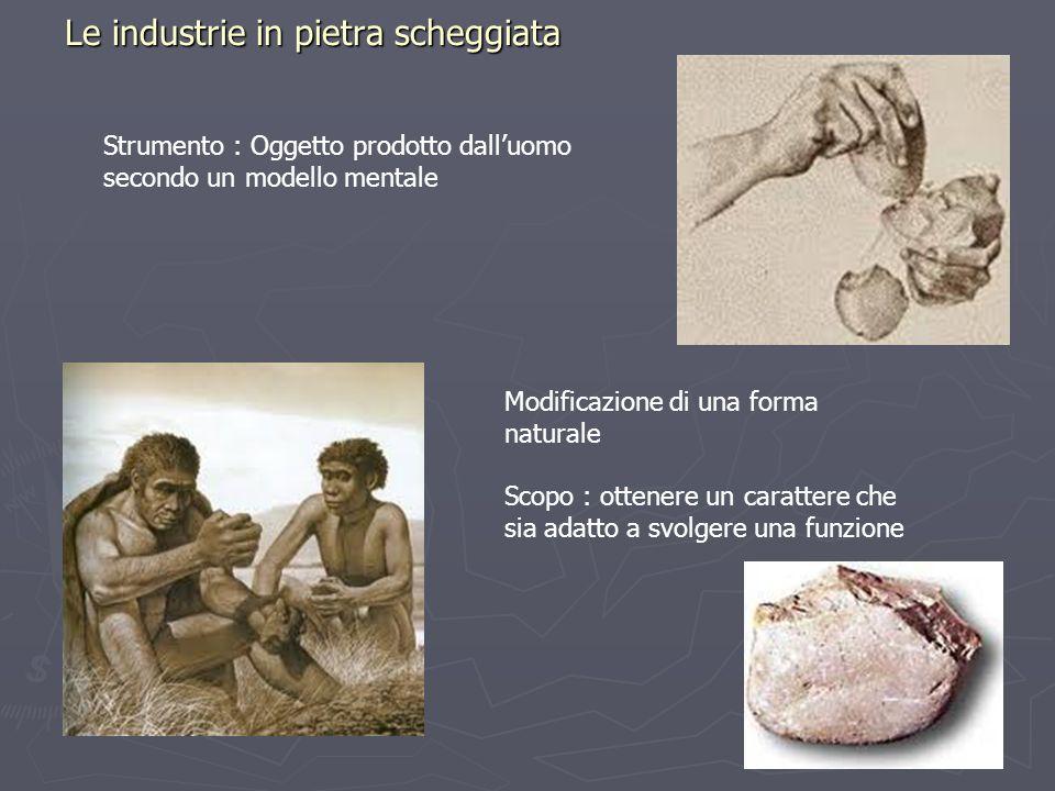 Le industrie in pietra scheggiata Débitage laminare Preparazione di un nucleo, creazione di : un piano di percussione uno spigolo, cresta