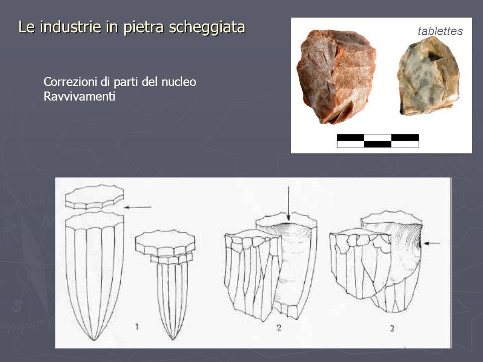 tablettes Le industrie in pietra scheggiata Correzioni di parti del nucleo Ravvivamenti