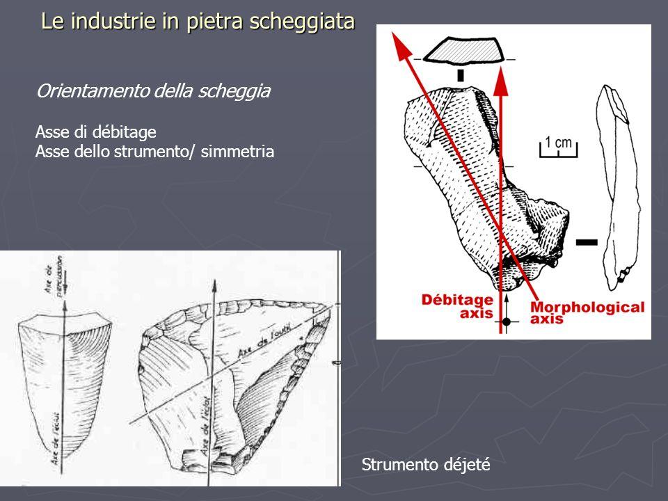 Le industrie in pietra scheggiata Orientamento della scheggia Asse di débitage Asse dello strumento/ simmetria Strumento déjeté