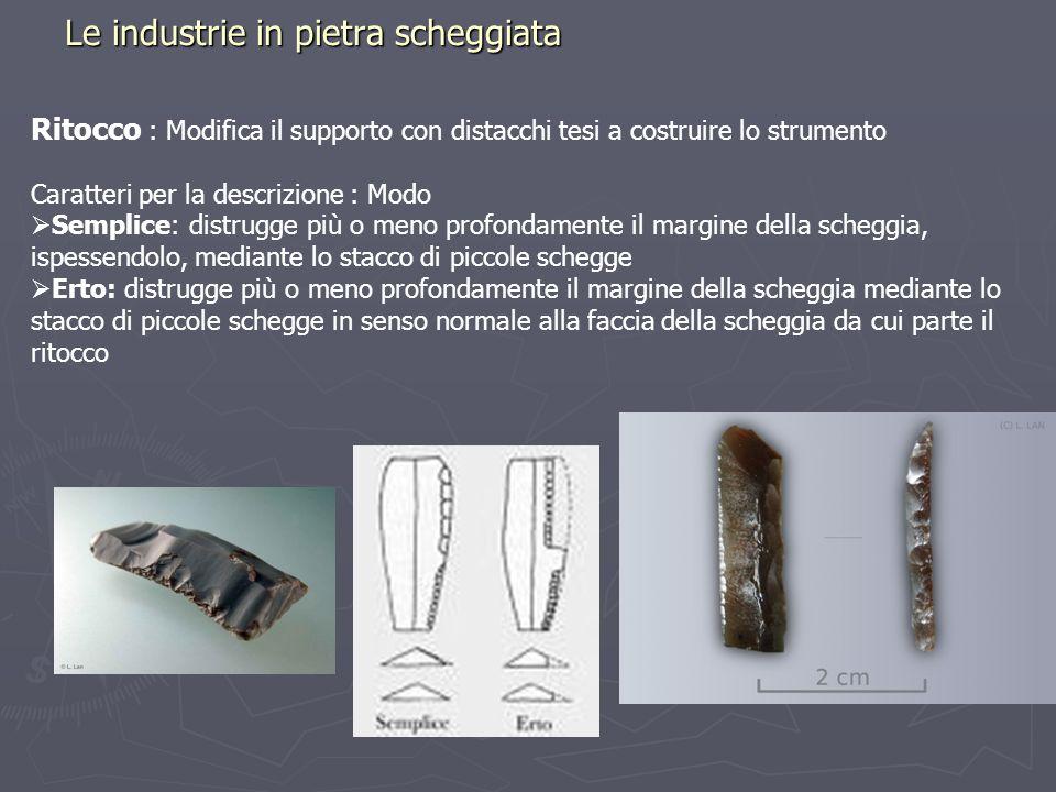 Le industrie in pietra scheggiata Ritocco : Modifica il supporto con distacchi tesi a costruire lo strumento Caratteri per la descrizione : Modo Sempl