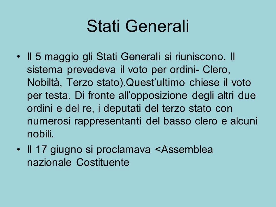 Stati Generali Il 5 maggio gli Stati Generali si riuniscono. Il sistema prevedeva il voto per ordini- Clero, Nobiltà, Terzo stato).Questultimo chiese