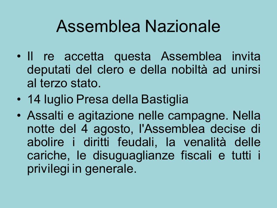 Assemblea Nazionale Il re accetta questa Assemblea invita deputati del clero e della nobiltà ad unirsi al terzo stato. 14 luglio Presa della Bastiglia