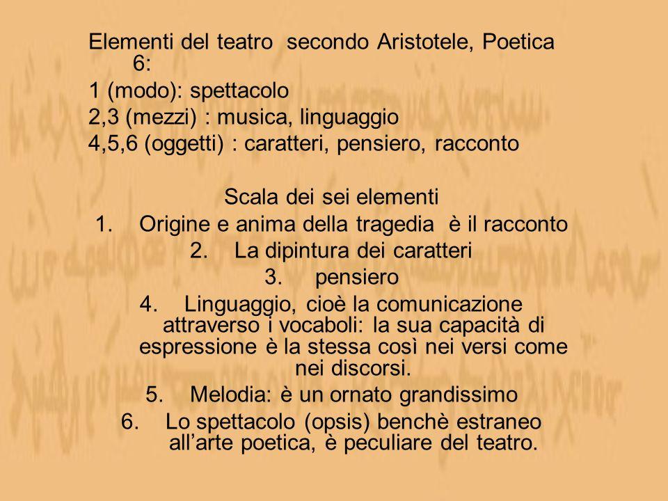 Elementi del teatro secondo Aristotele, Poetica 6: 1 (modo): spettacolo 2,3 (mezzi) : musica, linguaggio 4,5,6 (oggetti) : caratteri, pensiero, raccon