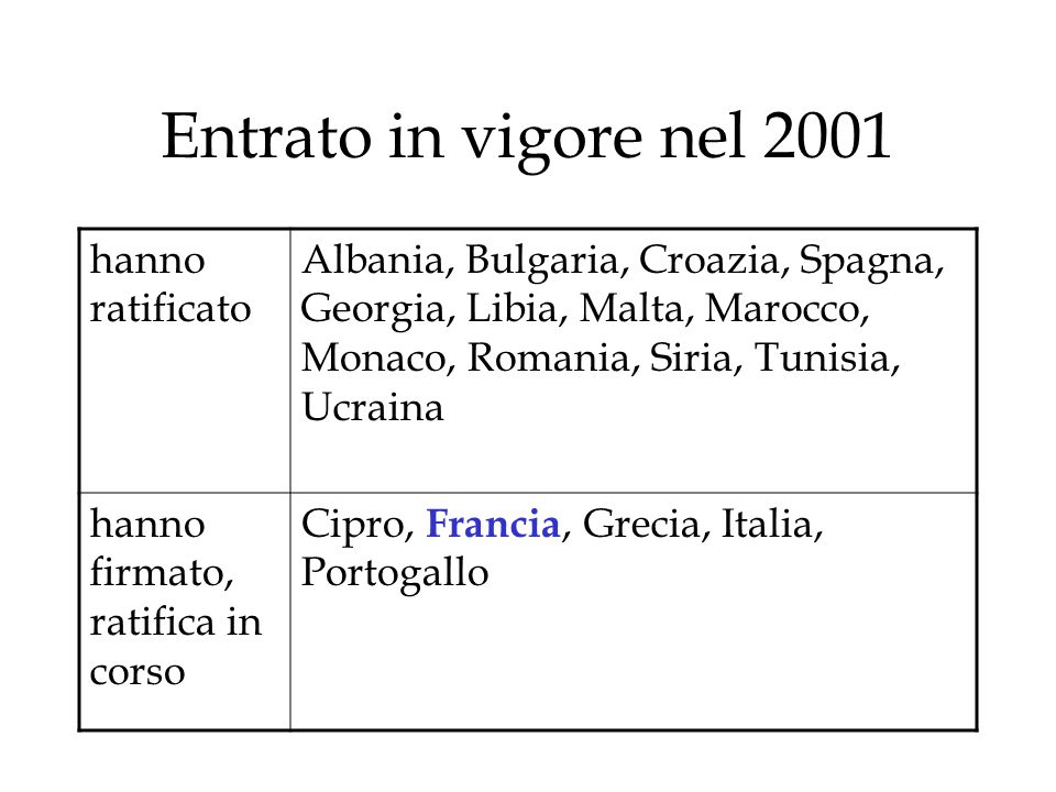 Entrato in vigore nel 2001 hanno ratificato Albania, Bulgaria, Croazia, Spagna, Georgia, Libia, Malta, Marocco, Monaco, Romania, Siria, Tunisia, Ucraina hanno firmato, ratifica in corso Cipro, Francia, Grecia, Italia, Portogallo
