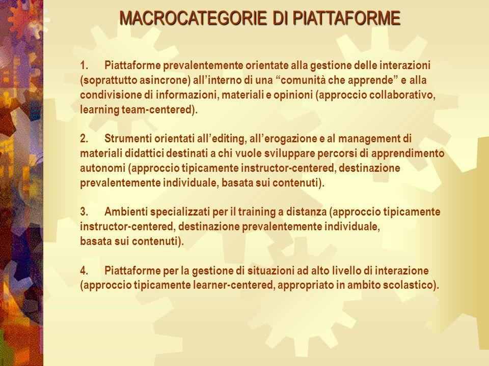 MACROCATEGORIE DIPIATTAFORME MACROCATEGORIE DI PIATTAFORME 1.Piattaforme prevalentemente orientate alla gestione delle interazioni (soprattutto asincr