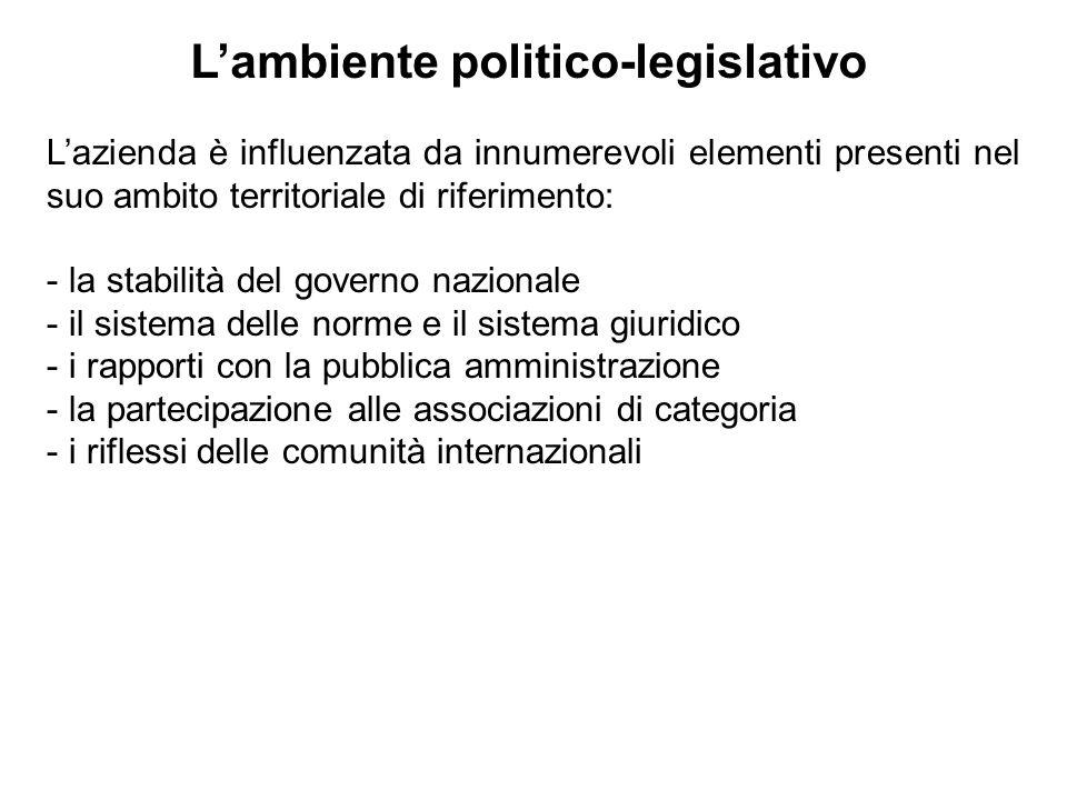 Lazienda è influenzata da innumerevoli elementi presenti nel suo ambito territoriale di riferimento: - la stabilità del governo nazionale - il sistema