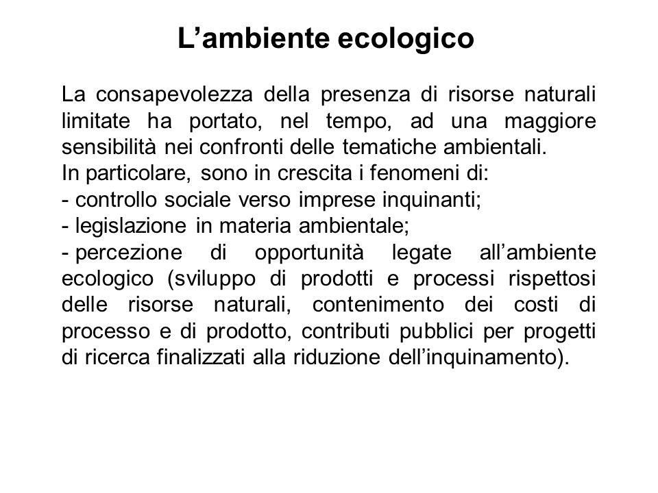 La consapevolezza della presenza di risorse naturali limitate ha portato, nel tempo, ad una maggiore sensibilità nei confronti delle tematiche ambient