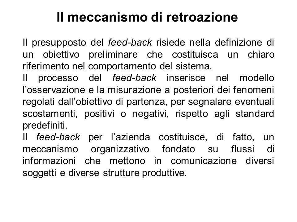Il presupposto del feed-back risiede nella definizione di un obiettivo preliminare che costituisca un chiaro riferimento nel comportamento del sistema