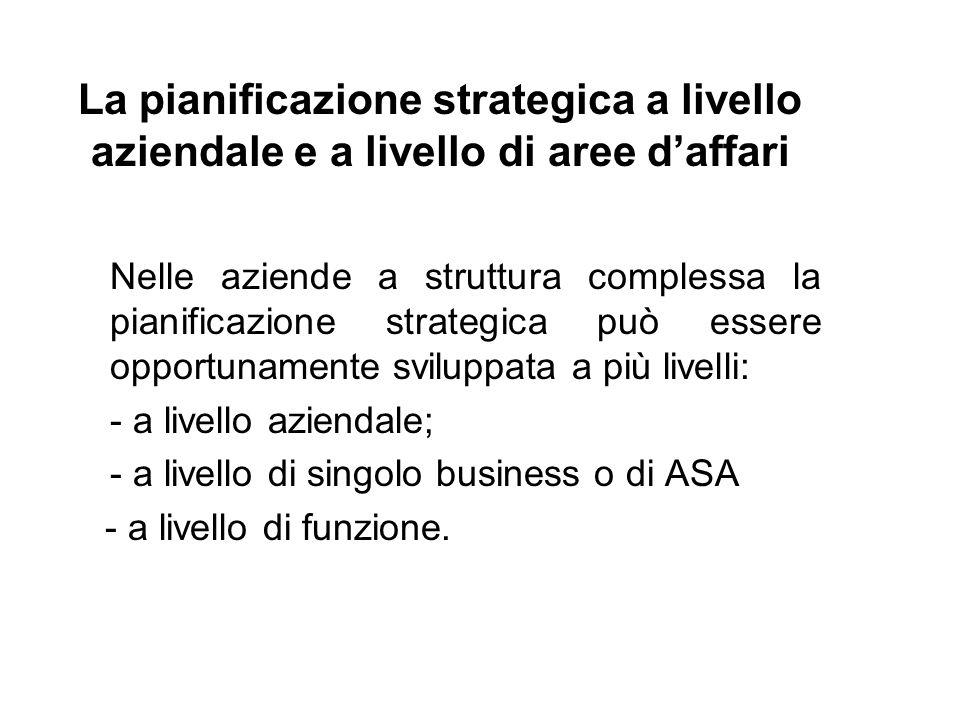 La pianificazione strategica a livello aziendale e a livello di aree daffari Nelle aziende a struttura complessa la pianificazione strategica può essere opportunamente sviluppata a più livelli: - a livello aziendale; - a livello di singolo business o di ASA - a livello di funzione.