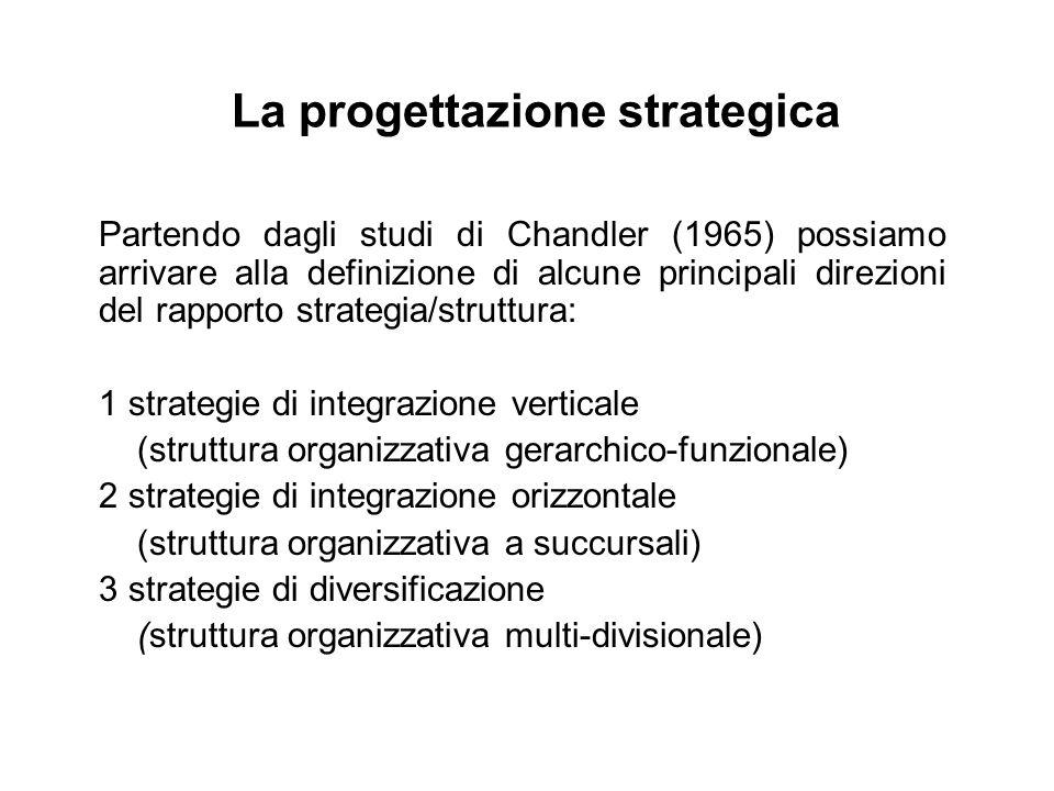La progettazione strategica Partendo dagli studi di Chandler (1965) possiamo arrivare alla definizione di alcune principali direzioni del rapporto strategia/struttura: 1 strategie di integrazione verticale (struttura organizzativa gerarchico-funzionale) 2 strategie di integrazione orizzontale (struttura organizzativa a succursali) 3 strategie di diversificazione (struttura organizzativa multi-divisionale)