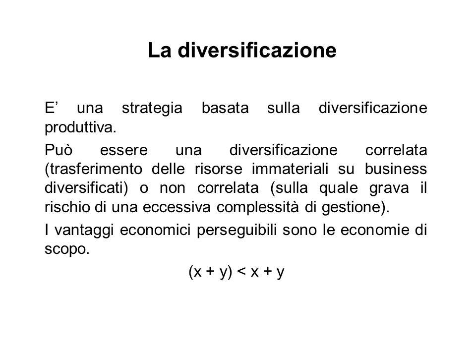 La diversificazione E una strategia basata sulla diversificazione produttiva.