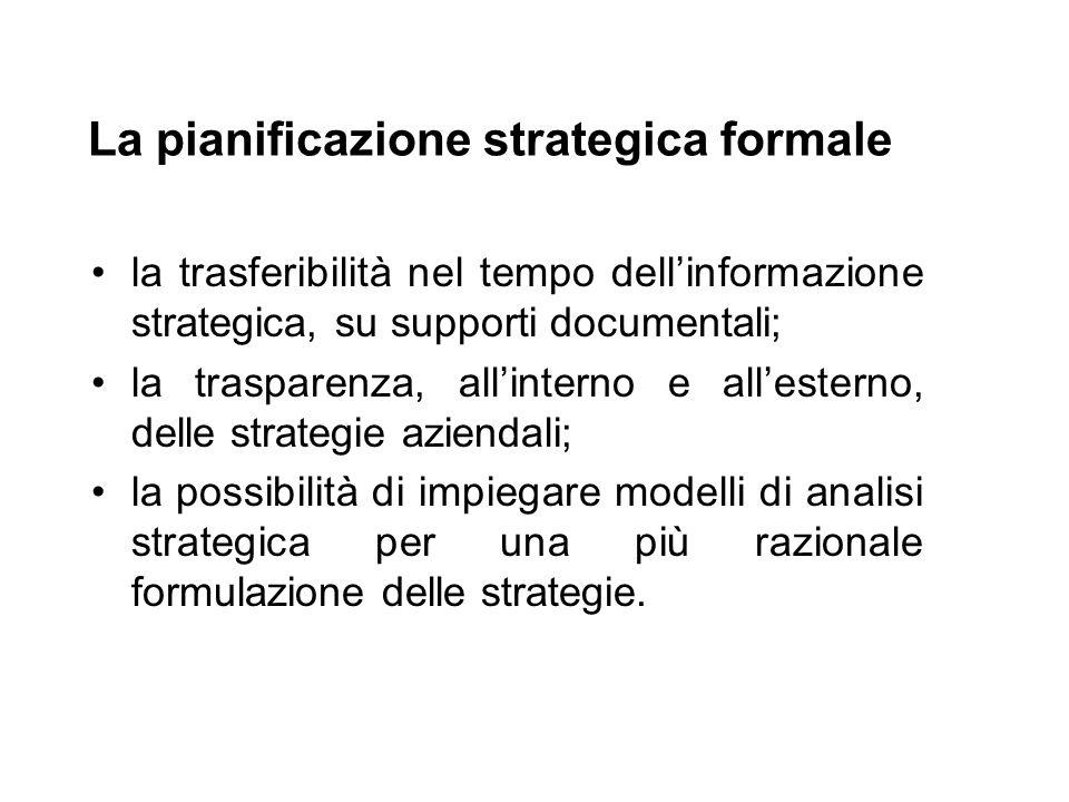 La pianificazione strategica formale la trasferibilità nel tempo dellinformazione strategica, su supporti documentali; la trasparenza, allinterno e allesterno, delle strategie aziendali; la possibilità di impiegare modelli di analisi strategica per una più razionale formulazione delle strategie.