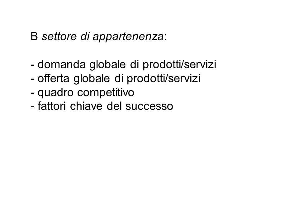 B settore di appartenenza: - domanda globale di prodotti/servizi - offerta globale di prodotti/servizi - quadro competitivo - fattori chiave del successo