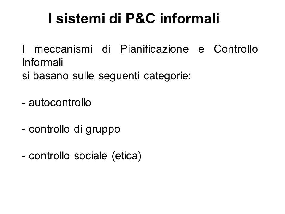 I sistemi di P&C informali I meccanismi di Pianificazione e Controllo Informali si basano sulle seguenti categorie: - autocontrollo - controllo di gruppo - controllo sociale (etica)