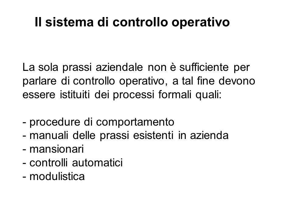 La sola prassi aziendale non è sufficiente per parlare di controllo operativo, a tal fine devono essere istituiti dei processi formali quali: - procedure di comportamento - manuali delle prassi esistenti in azienda - mansionari - controlli automatici - modulistica Il sistema di controllo operativo