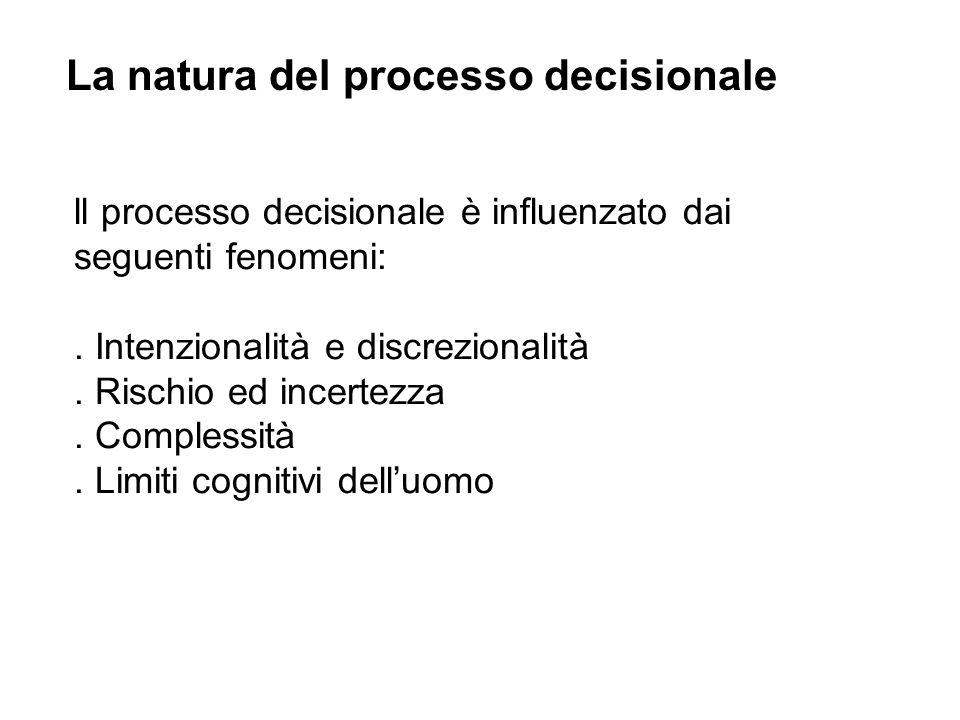 La natura del processo decisionale ll processo decisionale è influenzato dai seguenti fenomeni:.