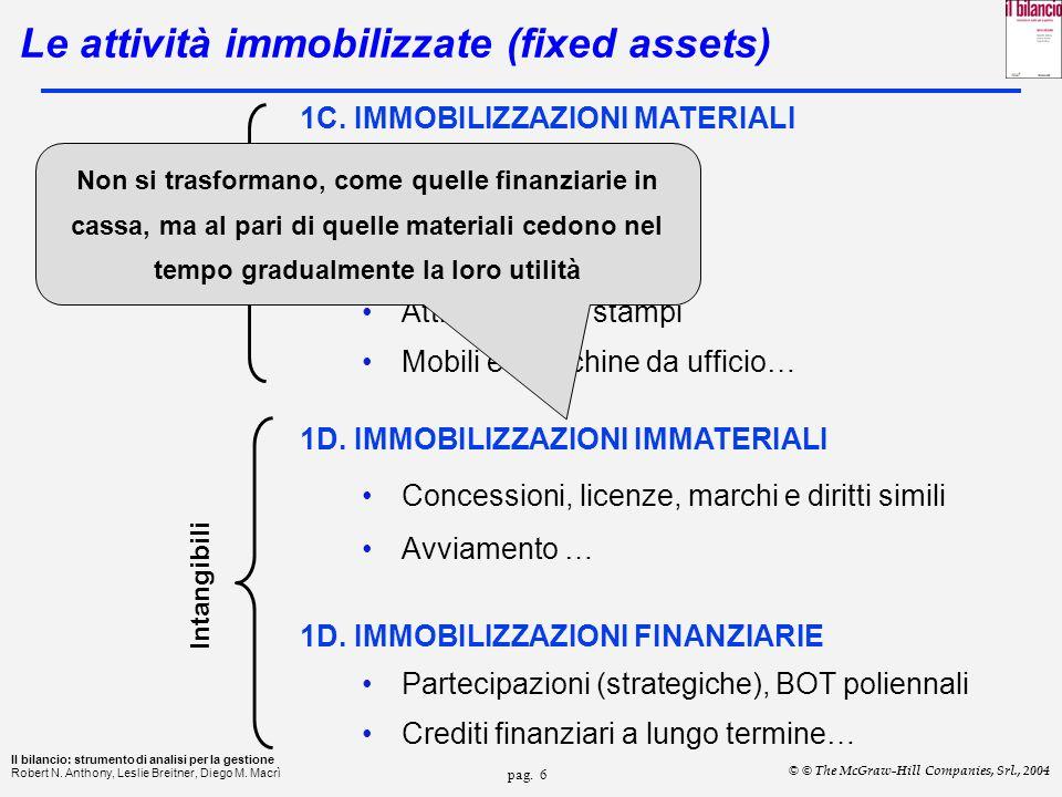 pag.6 Il bilancio: strumento di analisi per la gestione Robert N.
