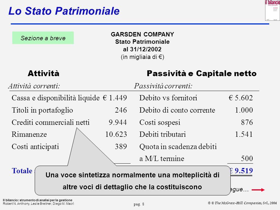 pag.18 Il bilancio: strumento di analisi per la gestione Robert N.