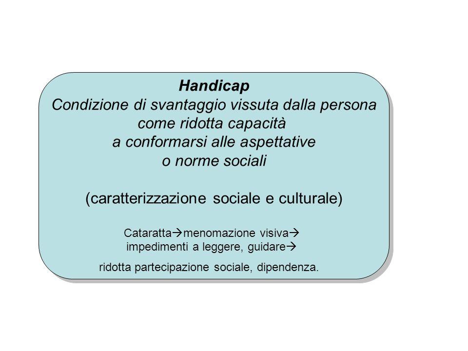 Handicap Condizione di svantaggio vissuta dalla persona come ridotta capacità a conformarsi alle aspettative o norme sociali (caratterizzazione social
