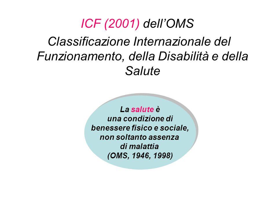 ICF (2001) dellOMS Classificazione Internazionale del Funzionamento, della Disabilità e della Salute La salute è una condizione di benessere fisico e