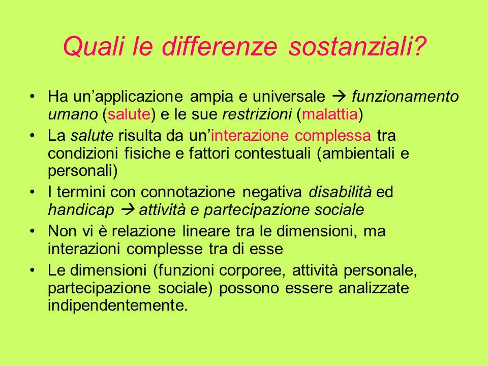 Quali le differenze sostanziali? Ha unapplicazione ampia e universale funzionamento umano (salute) e le sue restrizioni (malattia) La salute risulta d