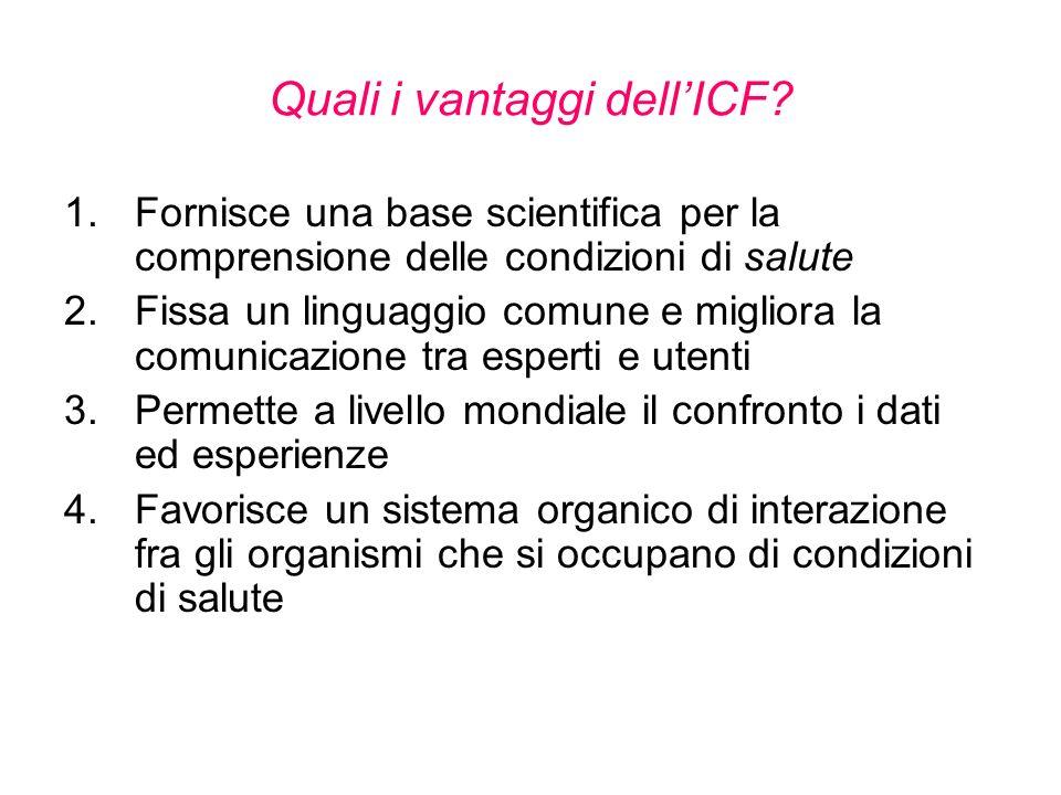Quali i vantaggi dellICF? 1.Fornisce una base scientifica per la comprensione delle condizioni di salute 2.Fissa un linguaggio comune e migliora la co