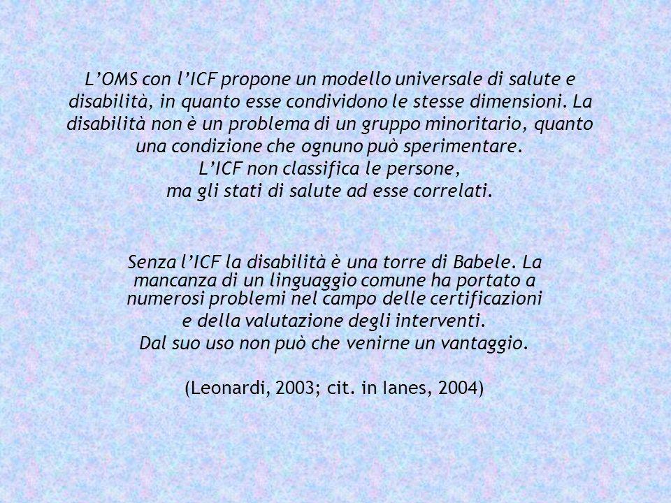 LOMS con lICF propone un modello universale di salute e disabilità, in quanto esse condividono le stesse dimensioni. La disabilità non è un problema d