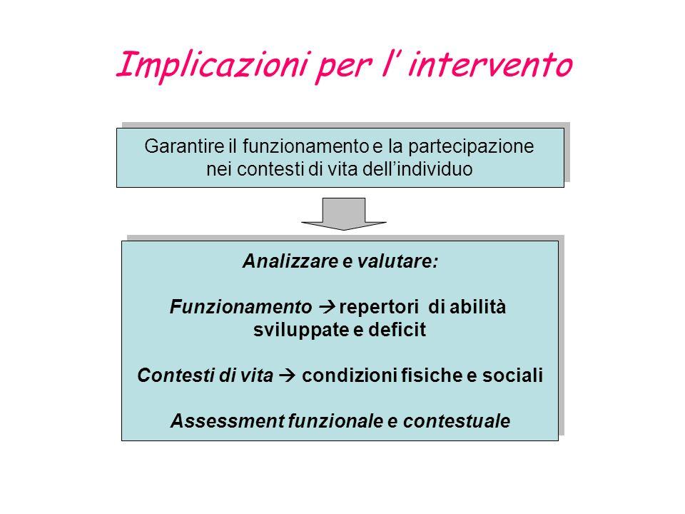 Implicazioni per l intervento Garantire il funzionamento e la partecipazione nei contesti di vita dellindividuo Garantire il funzionamento e la partec