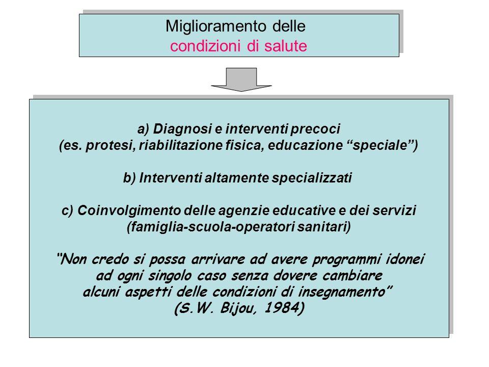 Miglioramento delle condizioni di salute Miglioramento delle condizioni di salute a) Diagnosi e interventi precoci (es. protesi, riabilitazione fisica