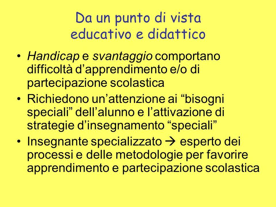 Da un punto di vista educativo e didattico Handicap e svantaggio comportano difficoltà dapprendimento e/o di partecipazione scolastica Richiedono unat