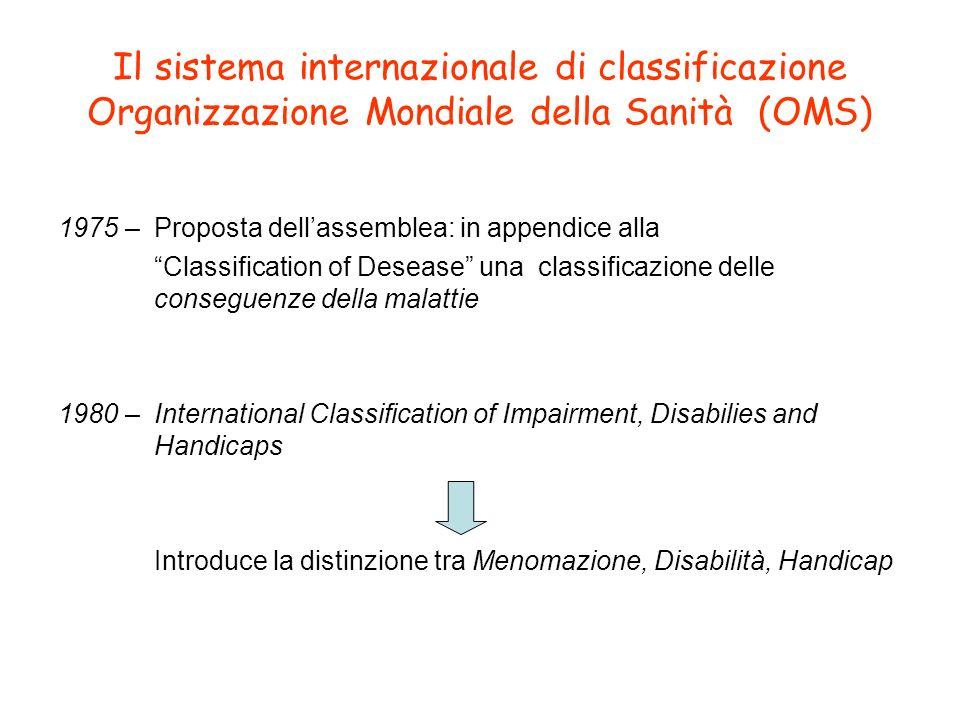 Il sistema internazionale di classificazione Organizzazione Mondiale della Sanità (OMS) 1975 – Proposta dellassemblea: in appendice alla Classificatio