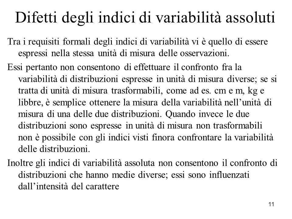 11 Difetti degli indici di variabilità assoluti Tra i requisiti formali degli indici di variabilità vi è quello di essere espressi nella stessa unità