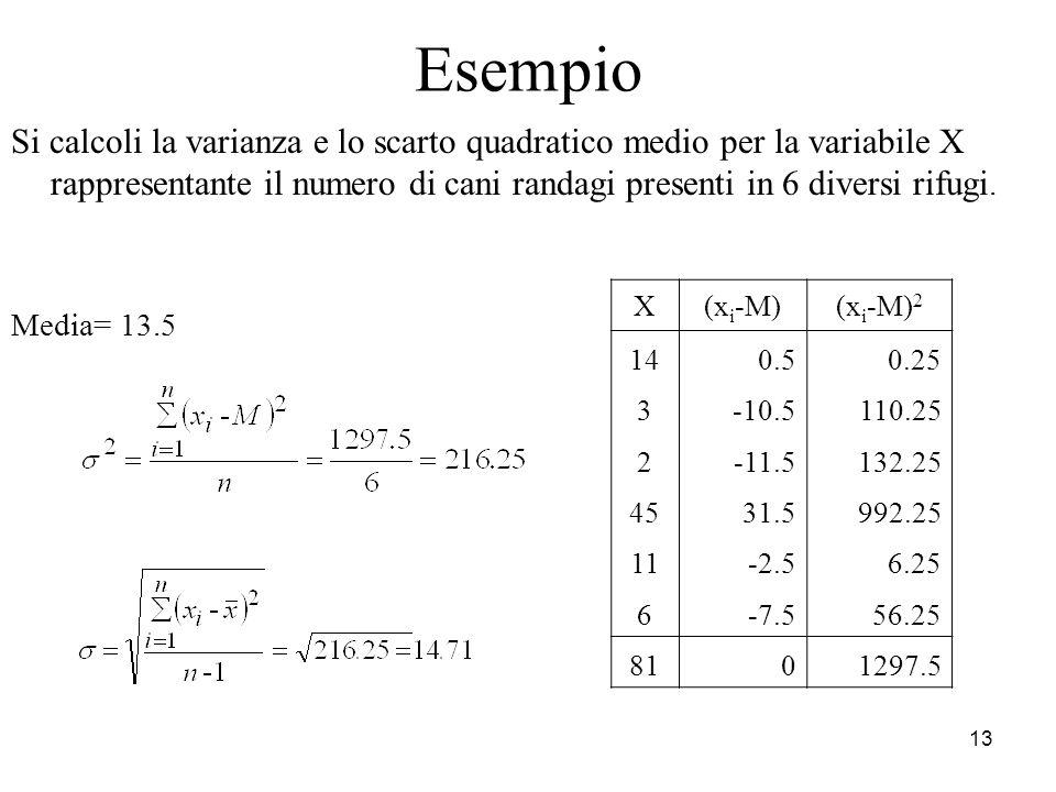13 Esempio Si calcoli la varianza e lo scarto quadratico medio per la variabile X rappresentante il numero di cani randagi presenti in 6 diversi rifug